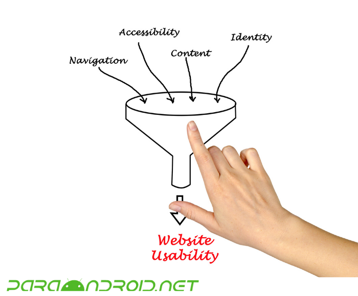 Buenas prácticas de un diseño web